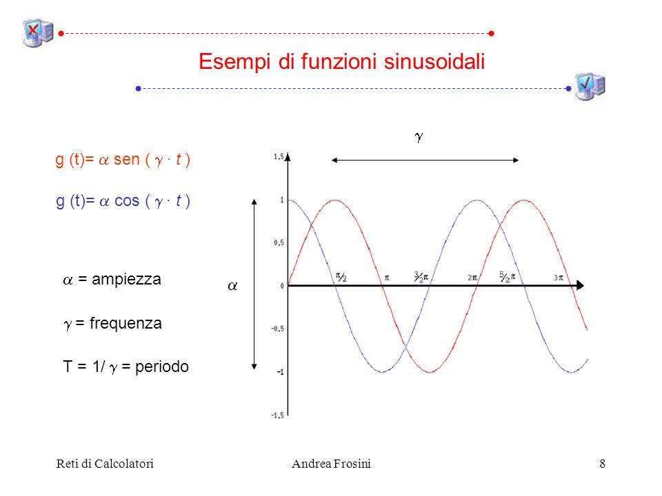 Reti di CalcolatoriAndrea Frosini8 Esempi di funzioni sinusoidali g (t)= sen ( · t ) g (t)= cos ( · t ) = ampiezza = frequenza T = 1/ = periodo