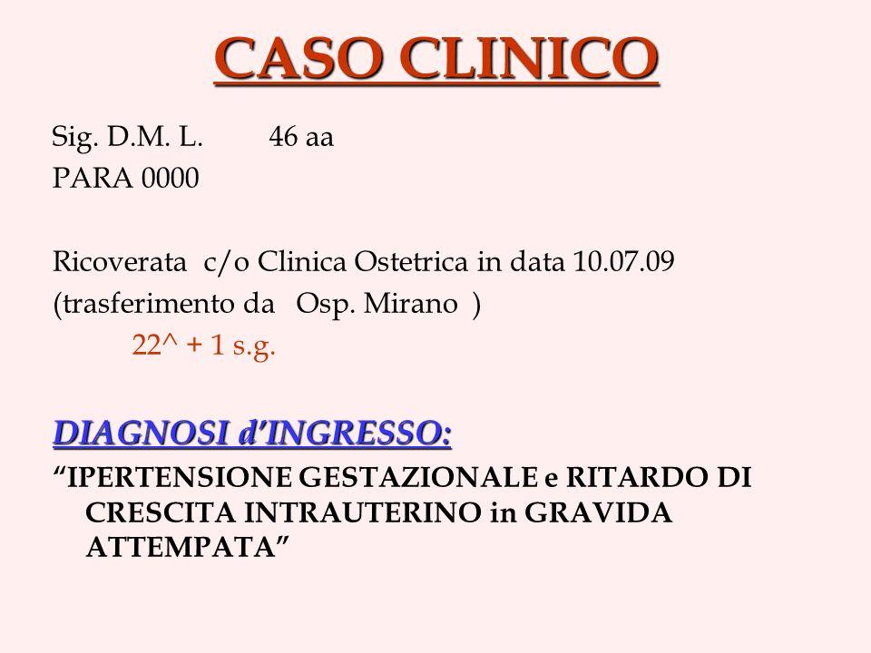 CASO CLINICO Sig.D.M. L.