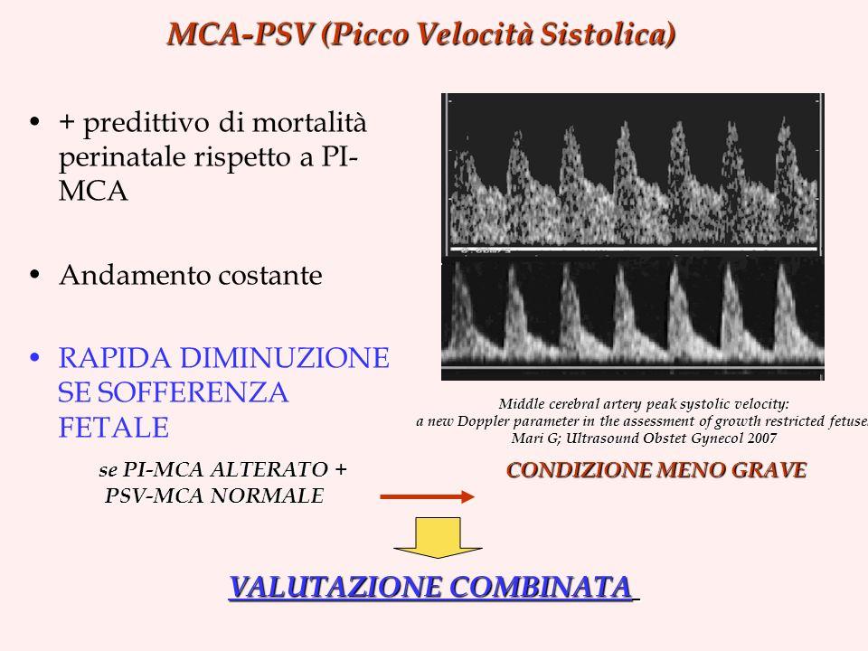 MCA-PSV (Picco Velocità Sistolica) + predittivo di mortalità perinatale rispetto a PI- MCA Andamento costante RAPIDA DIMINUZIONE SE SOFFERENZA FETALE se PI-MCA ALTERATO + CONDIZIONE MENO GRAVE se PI-MCA ALTERATO + CONDIZIONE MENO GRAVE PSV-MCA NORMALE VALUTAZIONE COMBINATA Middle cerebral artery peak systolic velocity: a new Doppler parameter in the assessment of growth restricted fetuses Mari G; Ultrasound Obstet Gynecol 2007