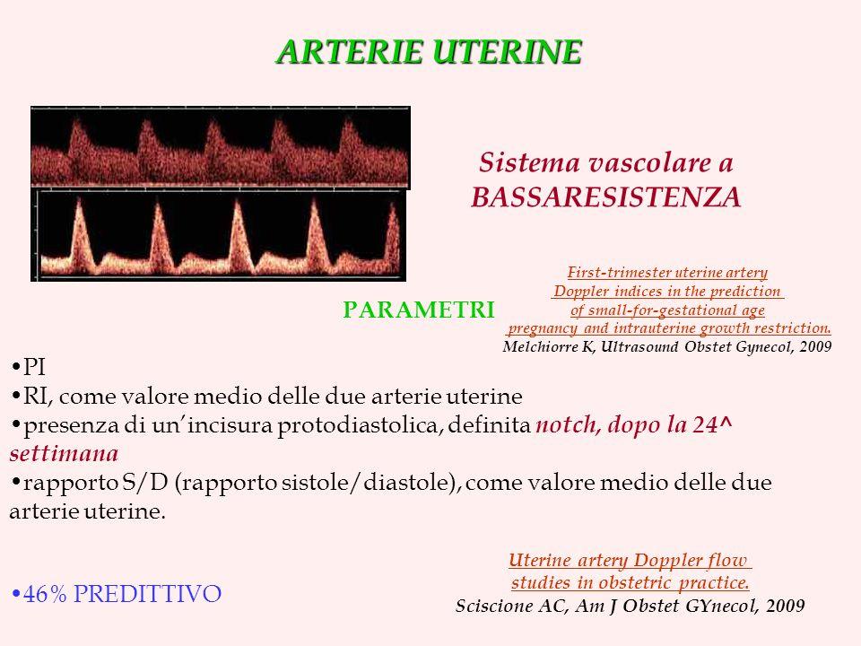 ARTERIE UTERINE Sistema vascolare a BASSARESISTENZA PARAMETRI PI RI, come valore medio delle due arterie uterine presenza di unincisura protodiastolica, definita notch, dopo la 24^ settimana rapporto S/D (rapporto sistole/diastole), come valore medio delle due arterie uterine.