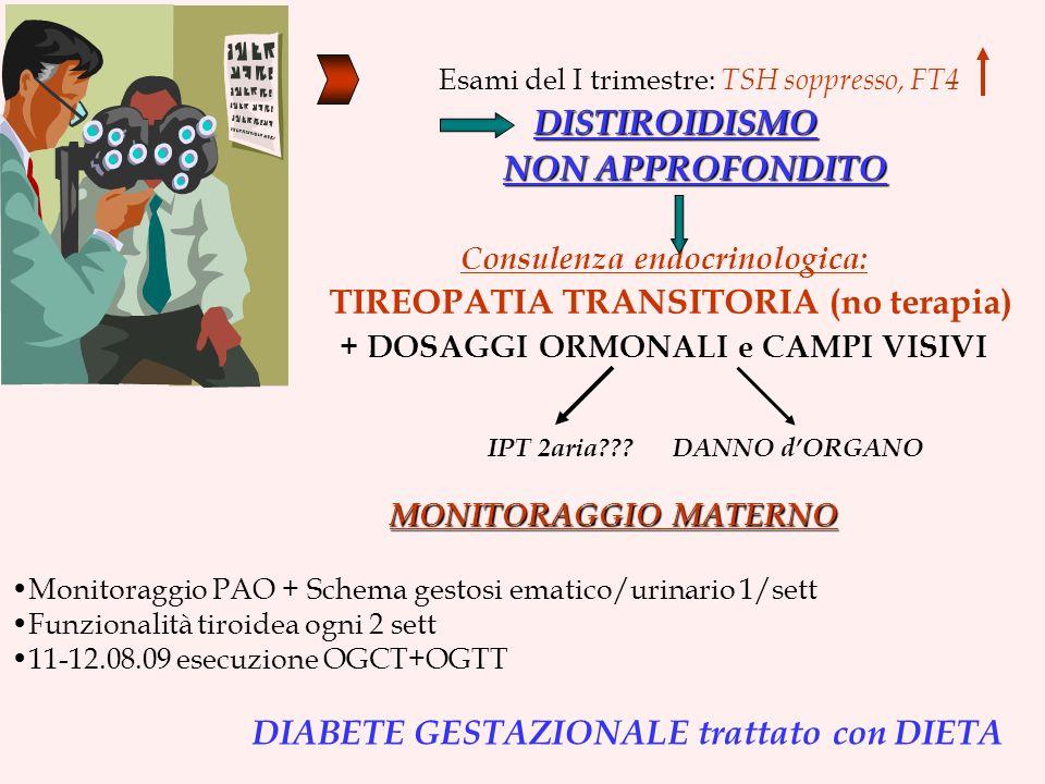 Esami del I trimestre: TSH soppresso, FT4 DISTIROIDISMO NON APPROFONDITO Consulenza endocrinologica: TIREOPATIA TRANSITORIA (no terapia) + DOSAGGI ORMONALI e CAMPI VISIVI IPT 2aria??.