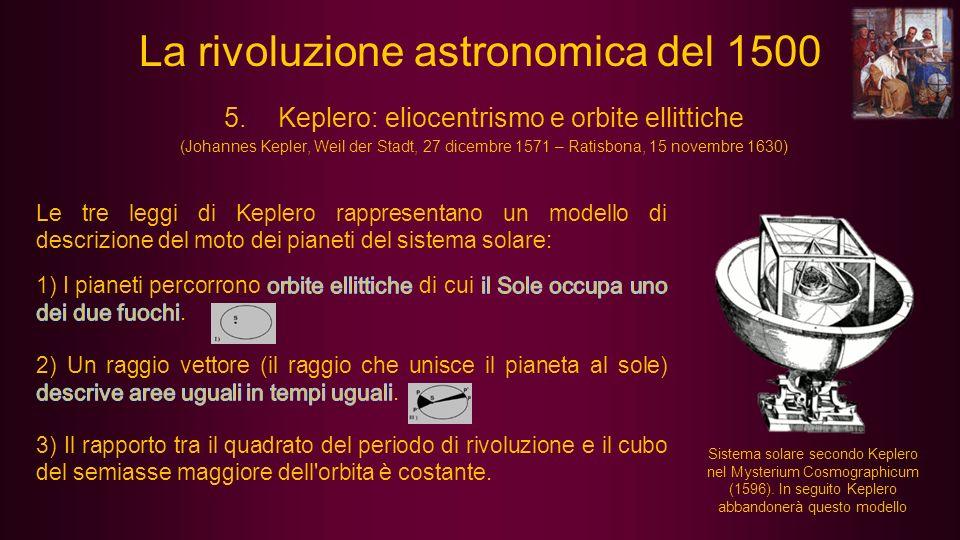 5.Keplero: eliocentrismo e orbite ellittiche (Johannes Kepler, Weil der Stadt, 27 dicembre 1571 – Ratisbona, 15 novembre 1630) Sistema solare secondo