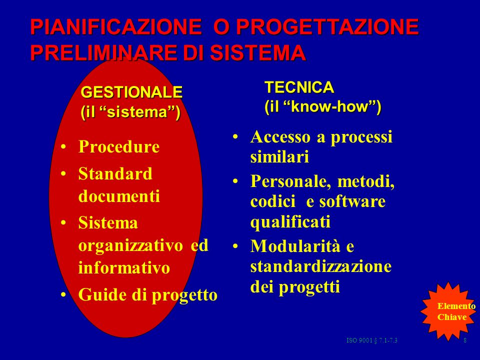 ISO 9001 § 7.1-7.389 Elemento Chiave