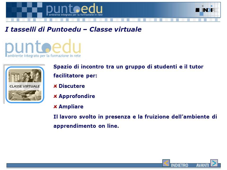I tasselli di Puntoedu – Il tutor Il tutor svolge una funzione di supporto ai docenti aiutandoli, in particolare sullutilizzo delle nuove tecnologie,