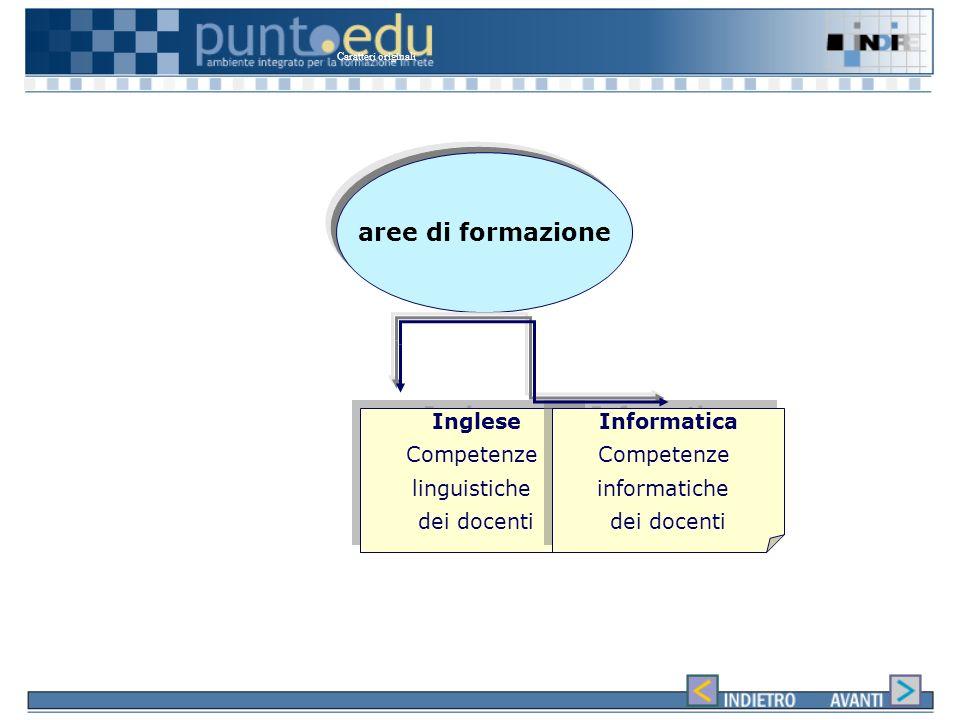 Caratteri originali aree di formazione Inglese Competenze linguistiche dei docenti Informatica Competenze informatiche dei docenti
