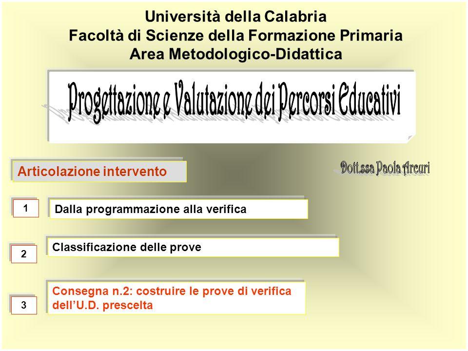 Università della Calabria Facoltà di Scienze della Formazione Primaria Area Metodologico-Didattica Dalla programmazione alla verifica Consegna n.2: costruire le prove di verifica dellU.D.