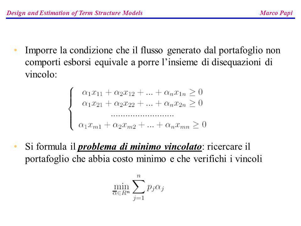 Imporre la condizione che il flusso generato dal portafoglio non comporti esborsi equivale a porre linsieme di disequazioni di vincolo: Si formula il