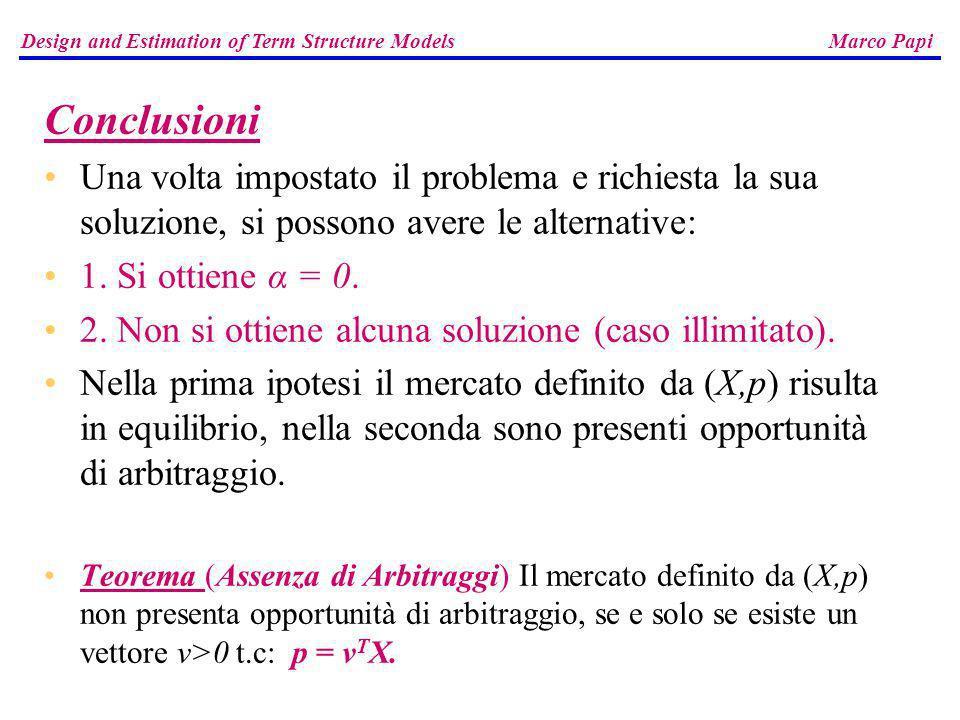 Conclusioni Una volta impostato il problema e richiesta la sua soluzione, si possono avere le alternative: 1. Si ottiene α = 0. 2. Non si ottiene alcu
