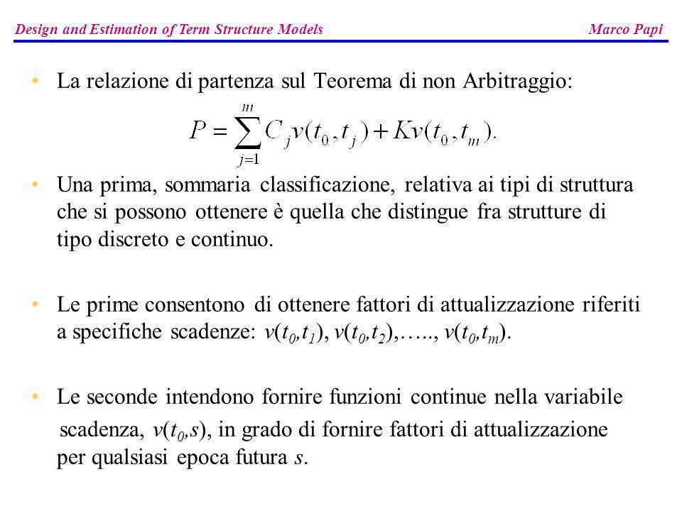 La relazione di partenza sul Teorema di non Arbitraggio: Una prima, sommaria classificazione, relativa ai tipi di struttura che si possono ottenere è