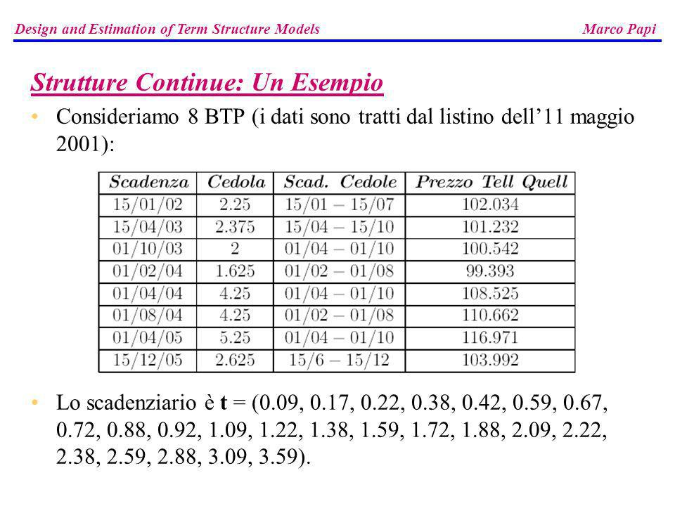 Strutture Continue: Un Esempio Consideriamo 8 BTP (i dati sono tratti dal listino dell11 maggio 2001): Lo scadenziario è t = (0.09, 0.17, 0.22, 0.38,