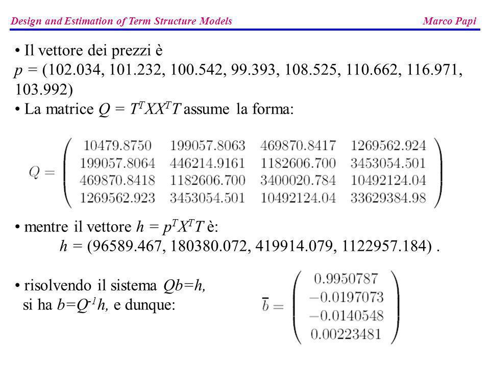 Il vettore dei prezzi è p = (102.034, 101.232, 100.542, 99.393, 108.525, 110.662, 116.971, 103.992) La matrice Q = T T XX T T assume la forma: mentre