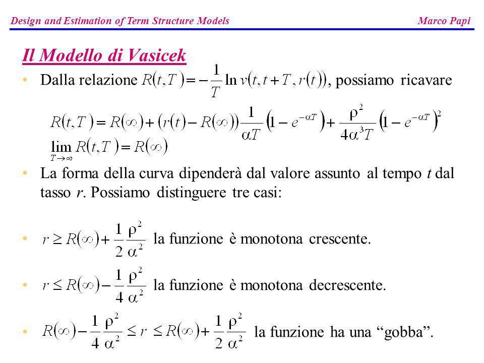 Il Modello di Vasicek Dalla relazione, possiamo ricavare La forma della curva dipenderà dal valore assunto al tempo t dal tasso r. Possiamo distinguer