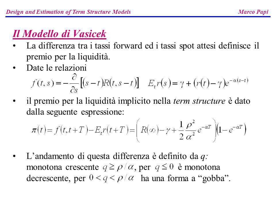 Il Modello di Vasicek La differenza tra i tassi forward ed i tassi spot attesi definisce il premio per la liquidità. Date le relazioni il premio per l