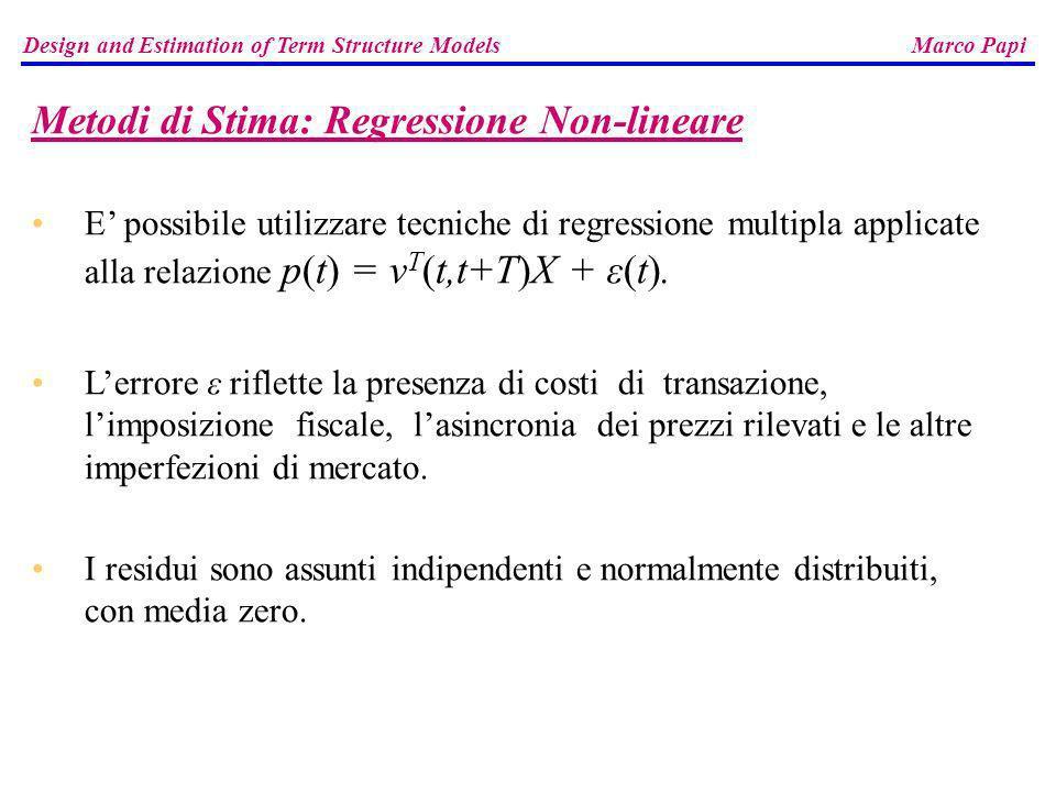 Metodi di Stima: Regressione Non-lineare E possibile utilizzare tecniche di regressione multipla applicate alla relazione p(t) = v T (t,t+T)X + ε(t).