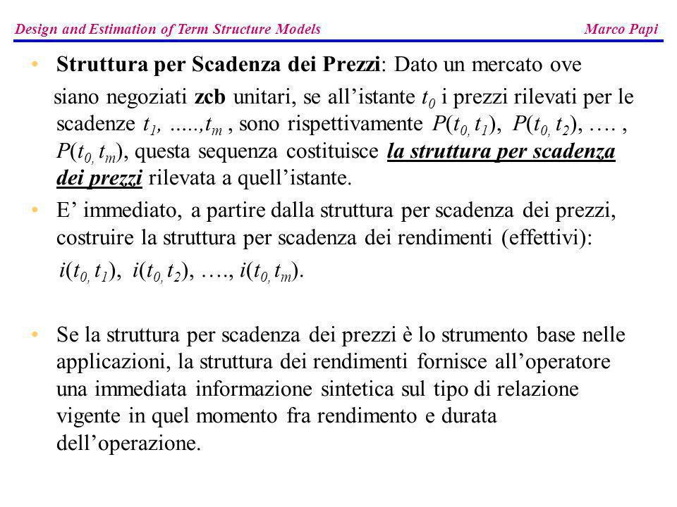 Struttura per Scadenza dei Prezzi: Dato un mercato ove siano negoziati zcb unitari, se allistante t 0 i prezzi rilevati per le scadenze t 1, …..,t m,