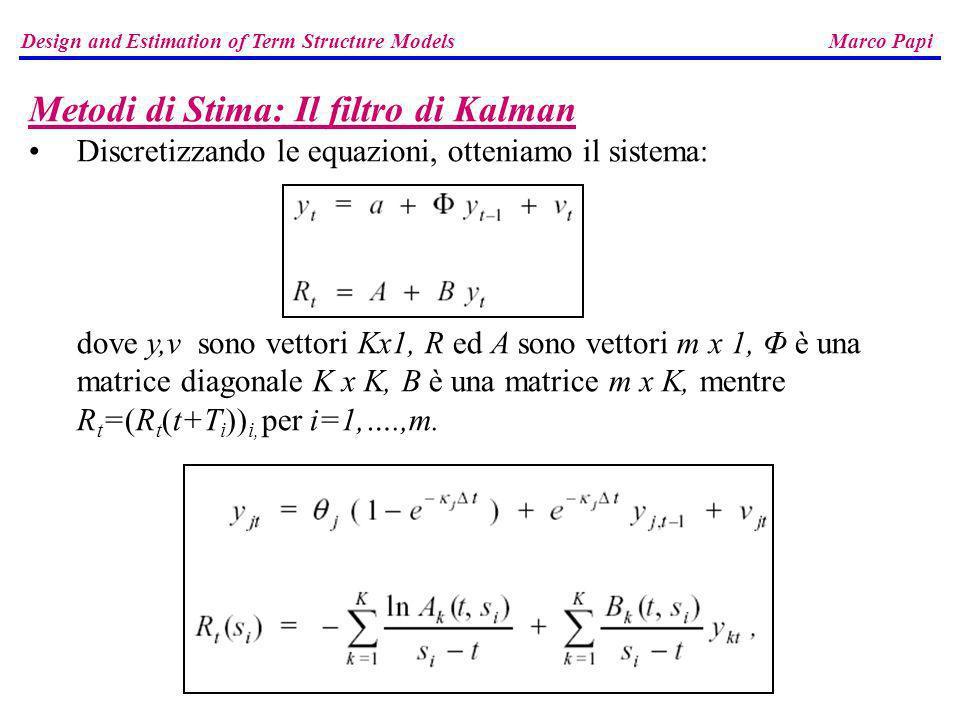 Design and Estimation of Term Structure Models Marco Papi Metodi di Stima: Il filtro di Kalman Discretizzando le equazioni, otteniamo il sistema: dove