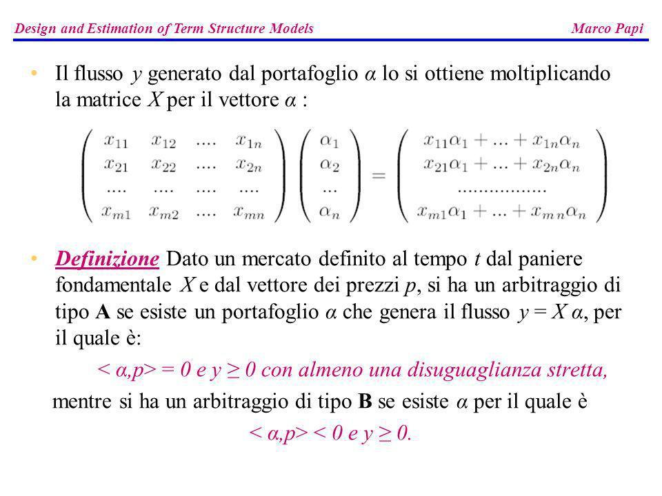 Il flusso y generato dal portafoglio α lo si ottiene moltiplicando la matrice X per il vettore α : Definizione Dato un mercato definito al tempo t dal
