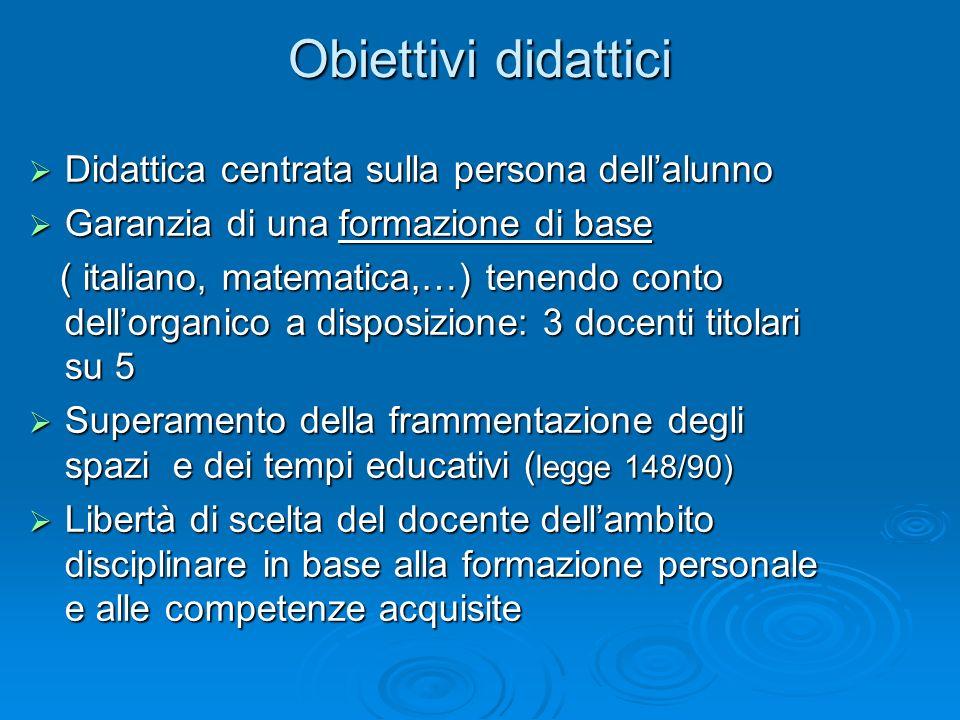 Obiettivi didattici Didattica centrata sulla persona dellalunno Didattica centrata sulla persona dellalunno Garanzia di una formazione di base Garanzi