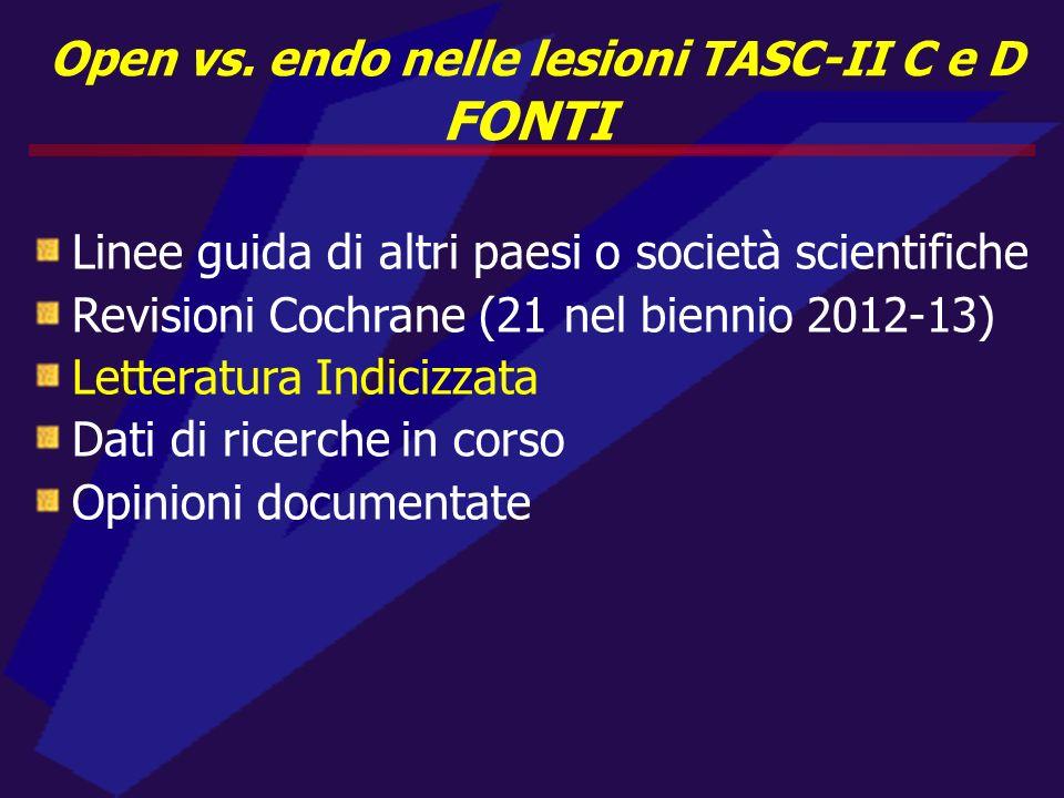 Open vs. endo nelle lesioni TASC-II C e D FONTI Linee guida di altri paesi o società scientifiche Revisioni Cochrane (21 nel biennio 2012-13) Letterat