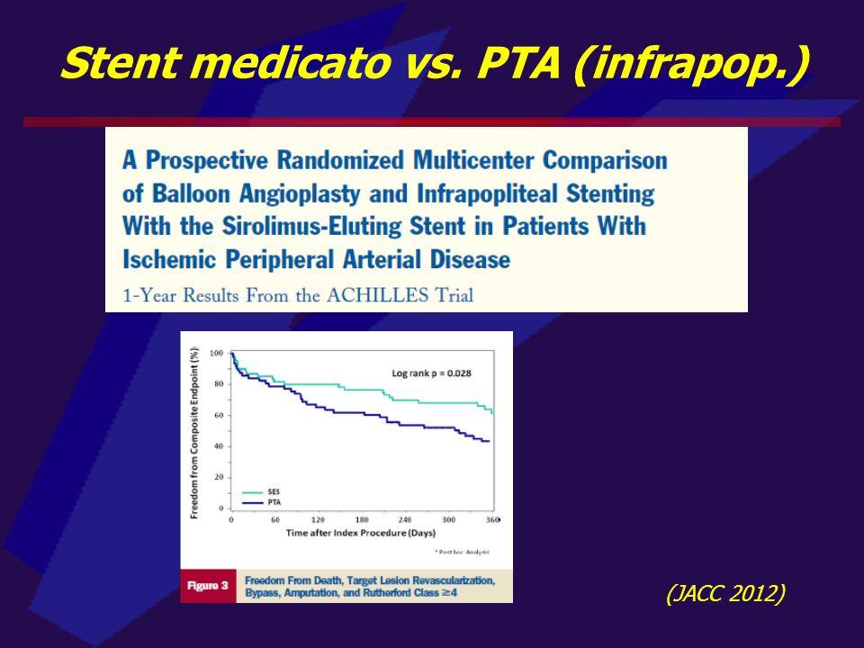 Stent medicato vs. PTA (infrapop.) (JACC 2012)