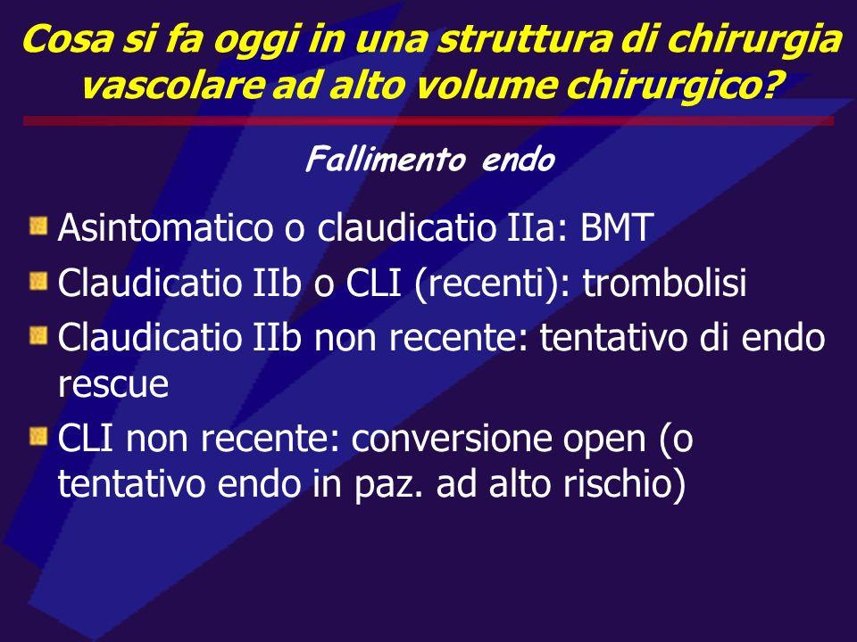 Cosa si fa oggi in una struttura di chirurgia vascolare ad alto volume chirurgico? Fallimento endo Asintomatico o claudicatio IIa: BMT Claudicatio IIb