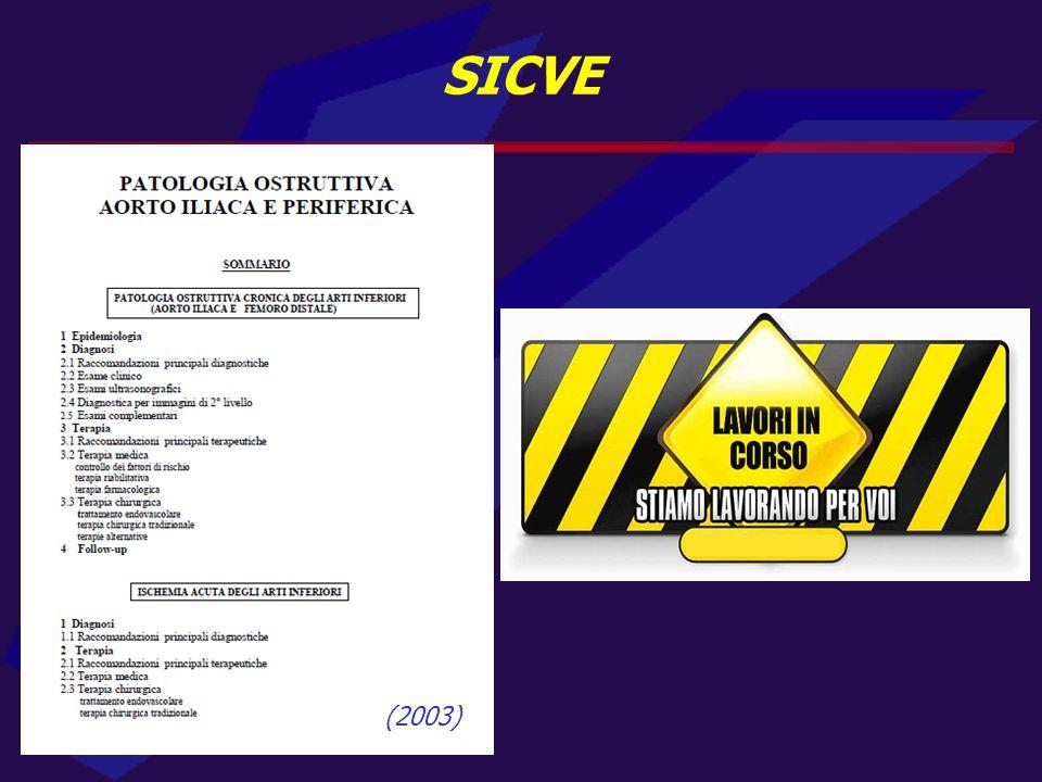 SICVE (2003)