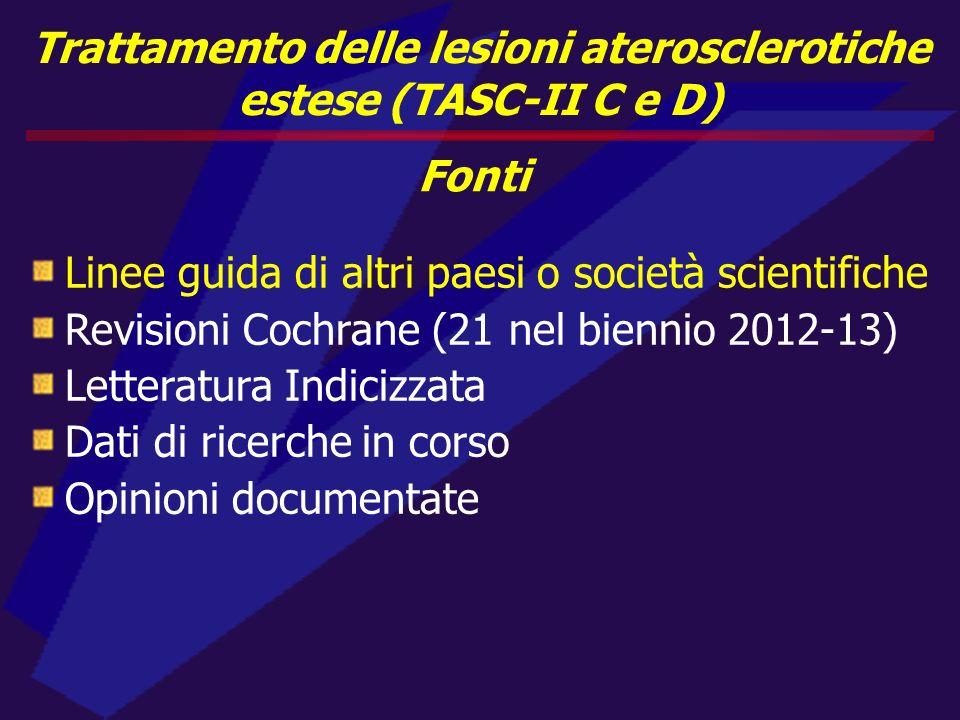 Linee guida di altri paesi o società scientifiche Revisioni Cochrane (21 nel biennio 2012-13) Letteratura Indicizzata Dati di ricerche in corso Opinio