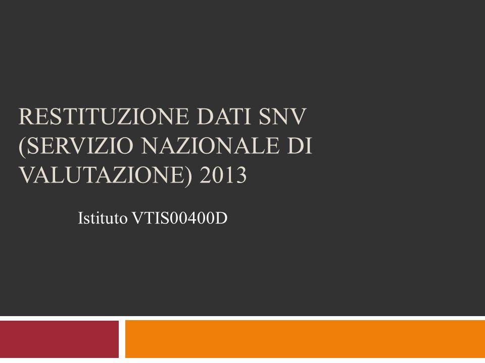 RESTITUZIONE DATI SNV (SERVIZIO NAZIONALE DI VALUTAZIONE) 2013 Istituto VTIS00400D
