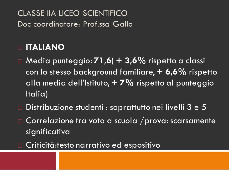 CLASSE IIA LICEO SCIENTIFICO Doc coordinatore: Prof.ssa Gallo ITALIANO Media punteggio: 71,6( + 3,6% rispetto a classi con lo stesso background familiare, + 6,6% rispetto alla media dellIstituto, + 7% rispetto al punteggio Italia) Distribuzione studenti : soprattutto nei livelli 3 e 5 Correlazione tra voto a scuola /prova: scarsamente significativa Criticità:testo narrativo ed espositivo