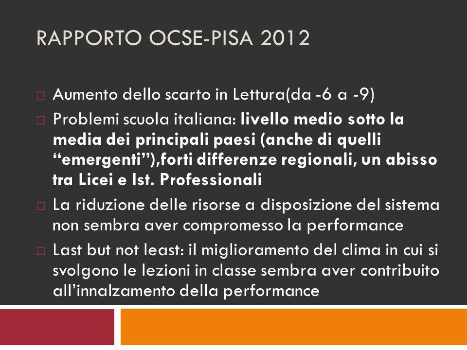 RAPPORTO OCSE-PISA 2012 Aumento dello scarto in Lettura(da -6 a -9) Problemi scuola italiana: livello medio sotto la media dei principali paesi (anche di quelli emergenti),forti differenze regionali, un abisso tra Licei e Ist.