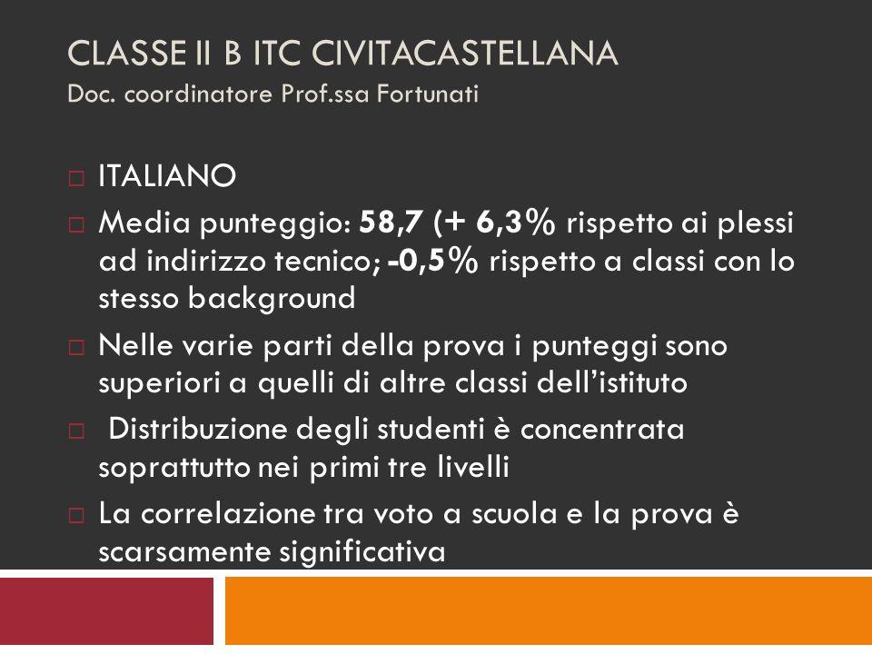 CLASSE II B ITC CIVITACASTELLANA Doc.