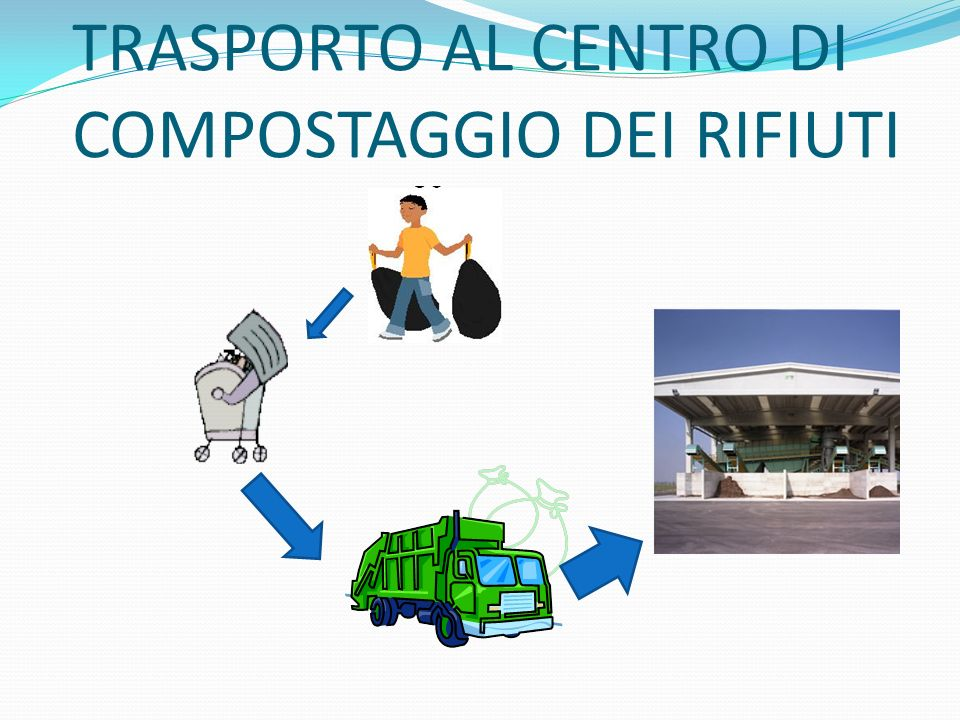 COMPOST SCUOLA MEDIA Q.MAIORANA classe II C Mattia Basile Stefano Cunsolo