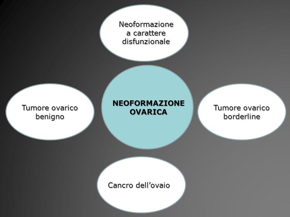 NEOFORMAZIONEOVARICA Neoformazione a carattere disfunzionale Cancro dellovaio Tumore ovarico benigno Tumore ovarico borderline