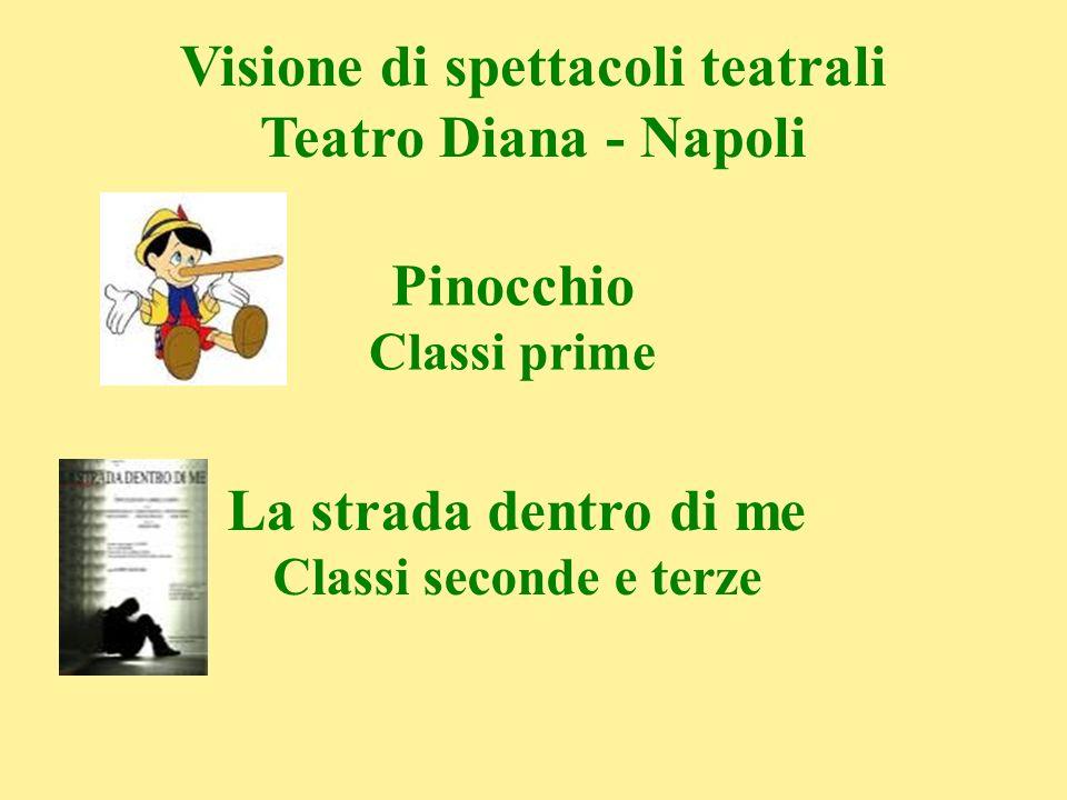 Visione di spettacoli teatrali Teatro Diana - Napoli Pinocchio Classi prime La strada dentro di me Classi seconde e terze