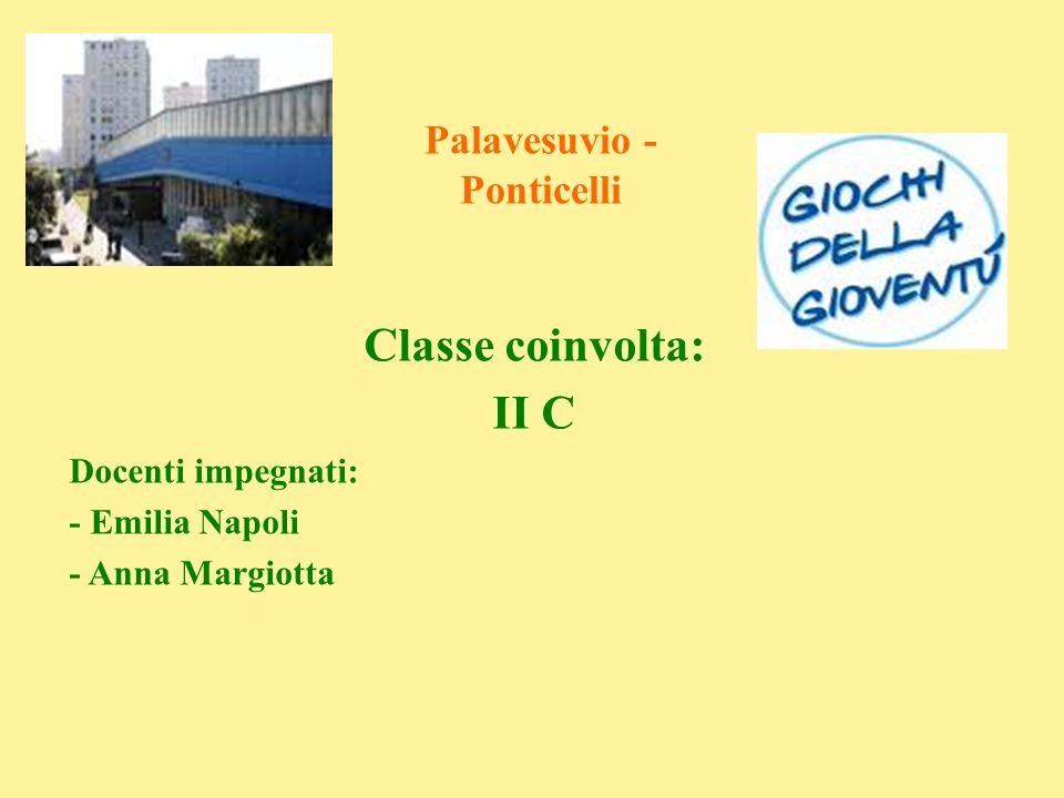 Classe coinvolta: II C Docenti impegnati: - Emilia Napoli - Anna Margiotta Palavesuvio - Ponticelli