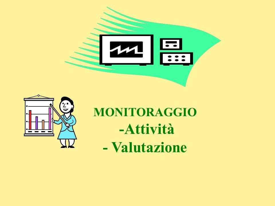 MONITORAGGIO -Attività - Valutazione