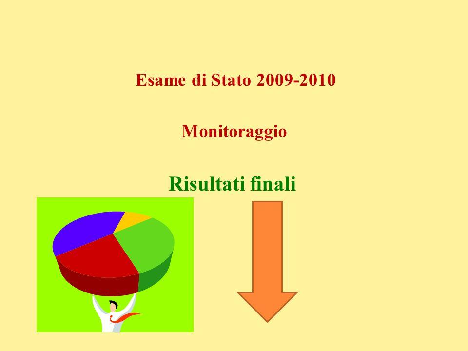 Esame di Stato 2009-2010 Monitoraggio Risultati finali