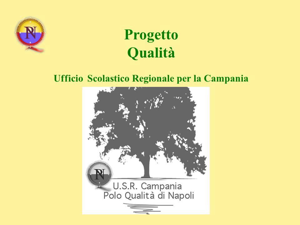 Progetto Qualità Ufficio Scolastico Regionale per la Campania