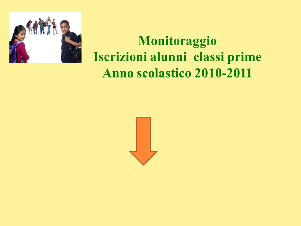 Monitoraggio Iscrizioni alunni classi prime Anno scolastico 2010-2011