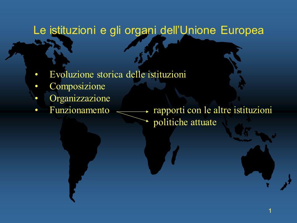 1 Le istituzioni e gli organi dellUnione Europea Evoluzione storica delle istituzioni Composizione Organizzazione Funzionamento rapporti con le altre