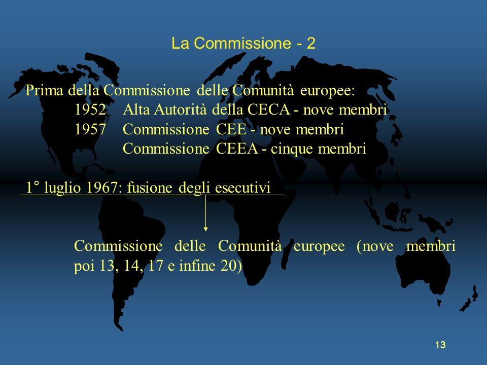 13 La Commissione - 2 Prima della Commissione delle Comunità europee: 1952Alta Autorità della CECA - nove membri 1957Commissione CEE - nove membri Com