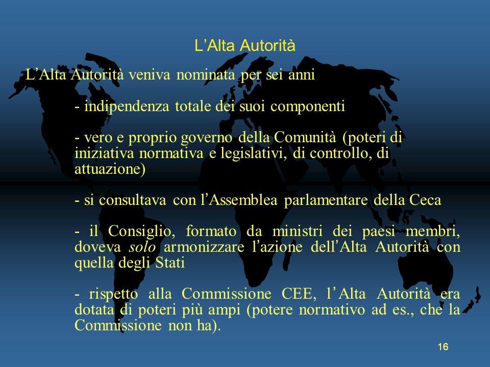 16 LAlta Autorità L Alta Autorità veniva nominata per sei anni - indipendenza totale dei suoi componenti - vero e proprio governo della Comunità (pote