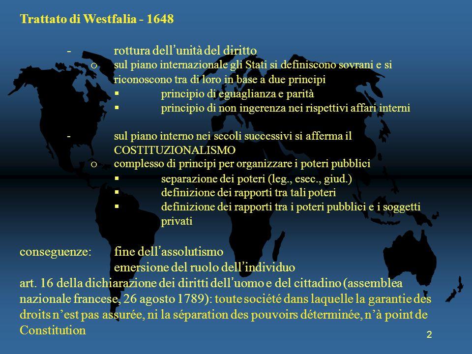 2 Trattato di Westfalia - 1648 -rottura dell unità del diritto o sul piano internazionale gli Stati si definiscono sovrani e si riconoscono tra di lor