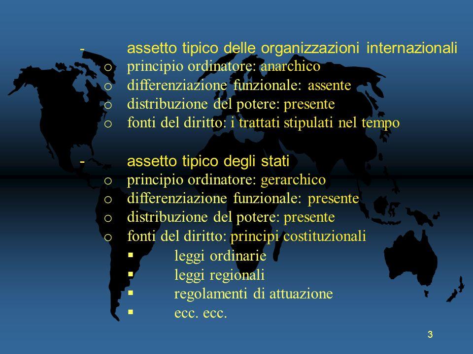 3 - assetto tipico delle organizzazioni internazionali o principio ordinatore: anarchico o differenziazione funzionale: assente o distribuzione del po