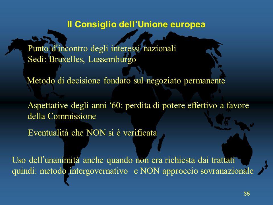 35 Il Consiglio dellUnione europea Punto d incontro degli interessi nazionali Sedi: Bruxelles, Lussemburgo Metodo di decisione fondato sul negoziato p