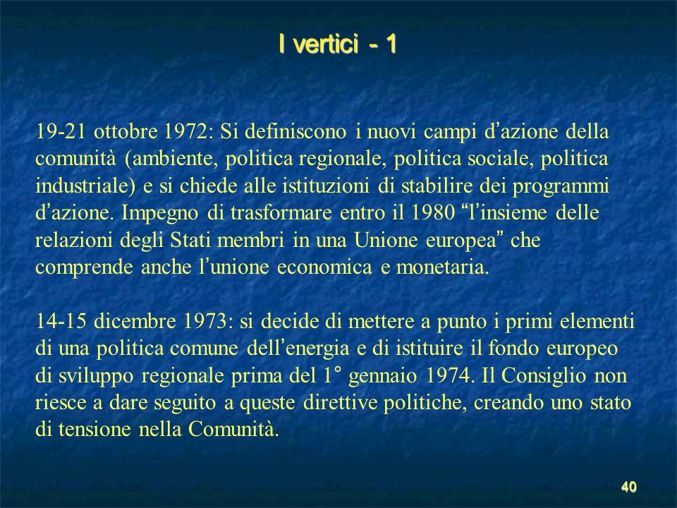40 I vertici - 1 19-21 ottobre 1972: Si definiscono i nuovi campi d azione della comunità (ambiente, politica regionale, politica sociale, politica in