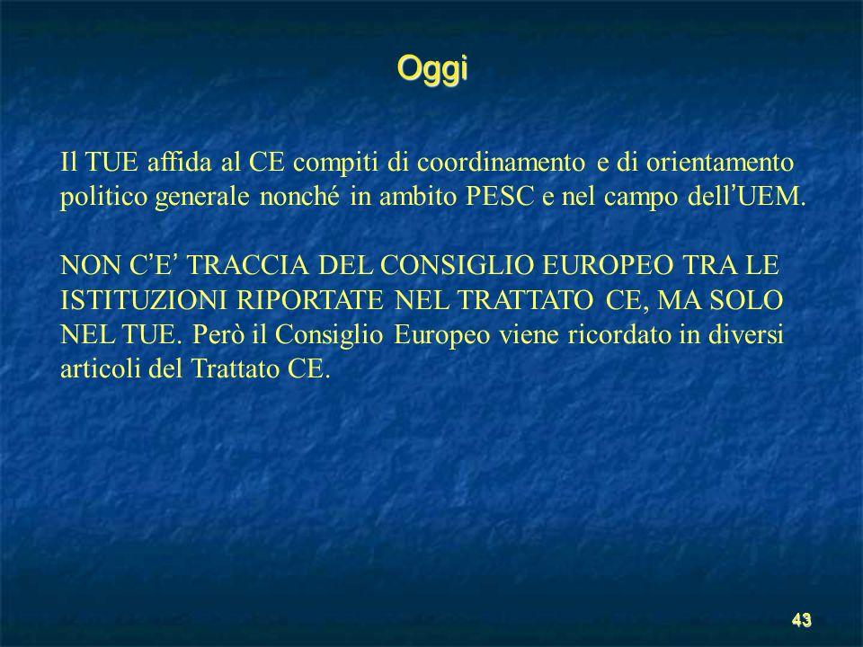43 Oggi Il TUE affida al CE compiti di coordinamento e di orientamento politico generale nonché in ambito PESC e nel campo dell UEM. NON C E TRACCIA D