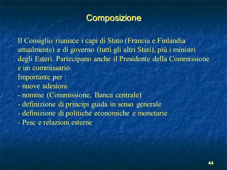 44 Composizione Il Consiglio riunisce i capi di Stato (Francia e Finlandia attualmente) e di governo (tutti gli altri Stati), più i ministri degli Est