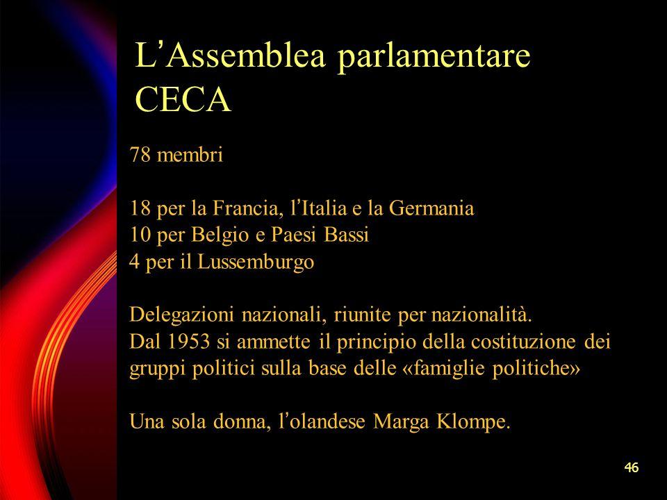 46 L Assemblea parlamentare CECA 78 membri 18 per la Francia, l Italia e la Germania 10 per Belgio e Paesi Bassi 4 per il Lussemburgo Delegazioni nazi