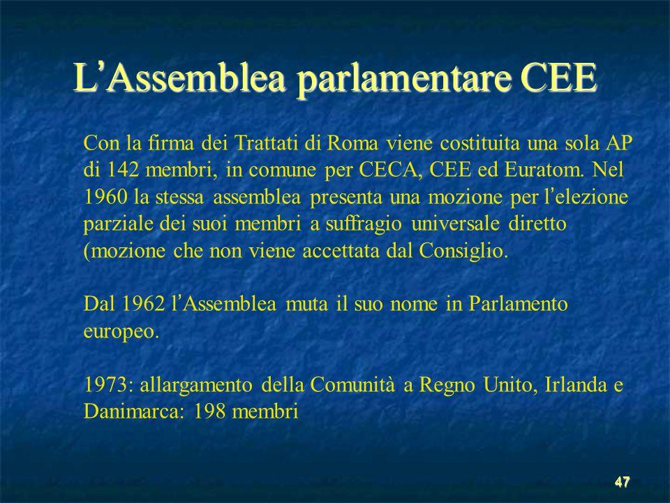 47 L Assemblea parlamentare CEE Con la firma dei Trattati di Roma viene costituita una sola AP di 142 membri, in comune per CECA, CEE ed Euratom. Nel
